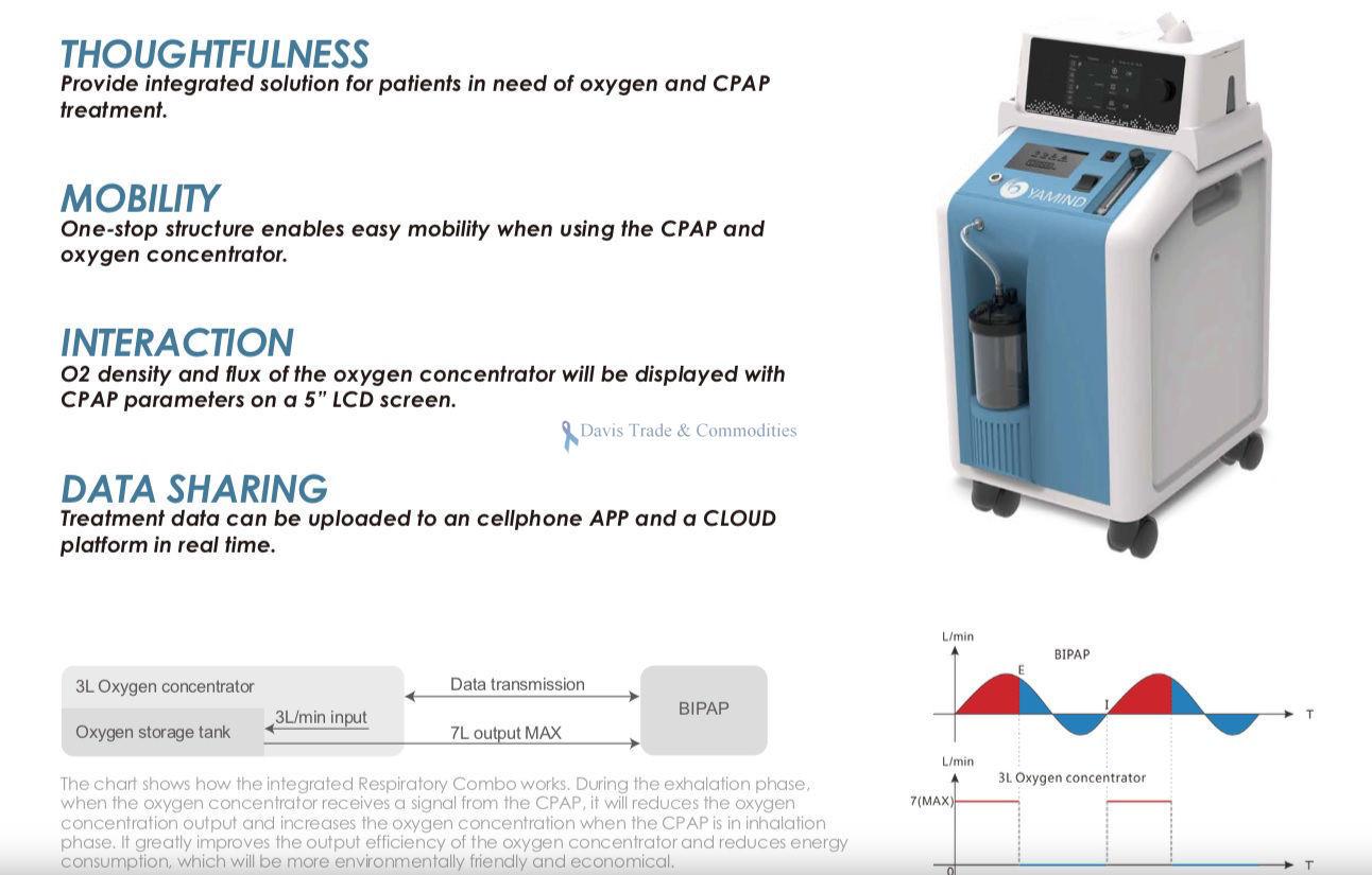 Picture of BIPAP-20 Non-Invasive Ventilator