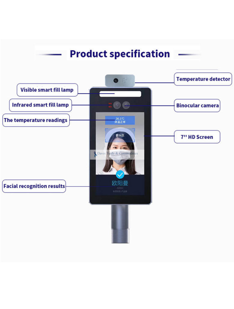 Picture of Face Temperature Detection System